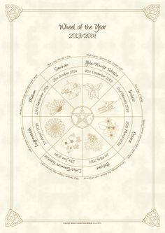 Wheel of the Year Pagan / Wiccan Sabbat Calendar 2014