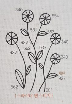 Hand Embroidery Patterns Free, Hand Embroidery Videos, Hand Embroidery Flowers, Flower Embroidery Designs, Simple Embroidery, Japanese Embroidery, Hand Embroidery Stitches, Cross Stitch Embroidery, Couture