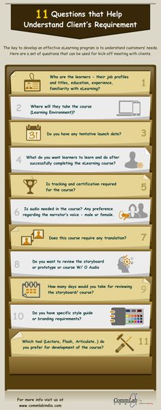 11 Questions that Help Understand Client's Requirement [Infographic] Training Manager, Training And Development, Self Development, Sales Management, Project Management, Instructional Design, Mobile Learning, Work Tools, Learning Environments