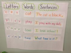 """What's the difference?? We did a class letter, word, and sentence sort in 1st grade. Now they have a better understanding when I say, """"You need to write 5 sentences."""" This is also a vital skill for moving children out of print concept reading level."""