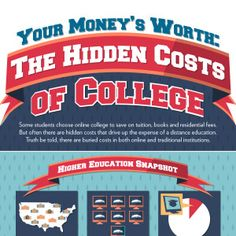 Your Money's Worth: The Hidden Costs of College