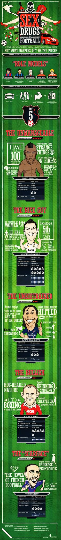 INFOGRAPHIC_Sex, Drugs & Football