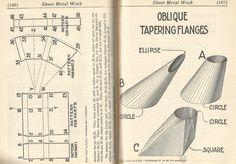 oblique tapering flanges