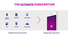 Lyft's Vision for the Next Ten Years and Beyond Introduction: A Country Built for Cars I remember when I first fell in love with cars. Uber Ride, I Remember When, Car Insurance, Falling In Love, Revolution, Transportation, Third, How To Plan, Country