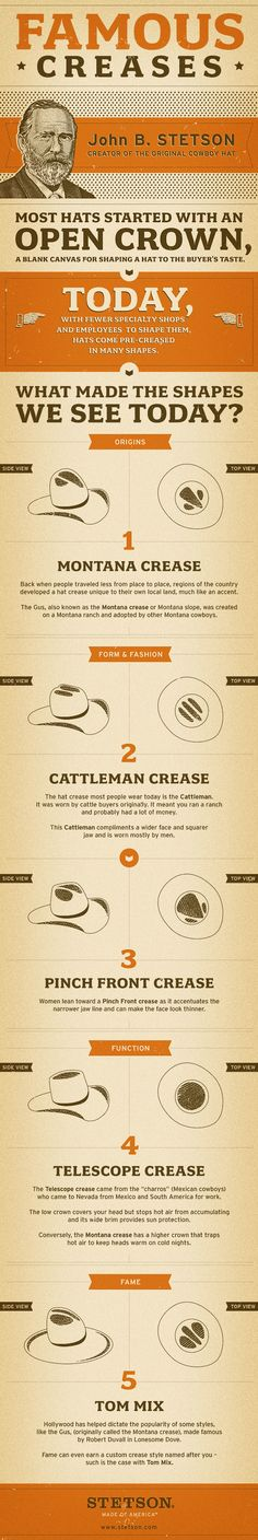 Cowboy hat - crease_and_folds
