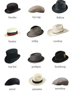 guide for hats