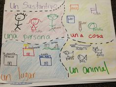 Bilingual anchor charts