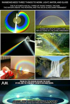 So the earth must be flat! (sarcastically)
