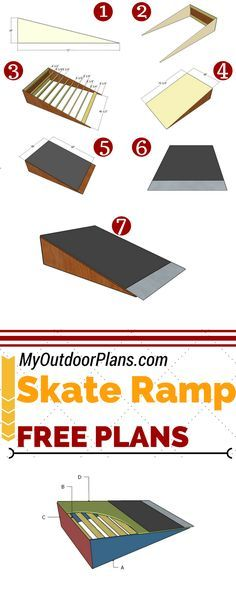 Optional easton wood ramp kit shed ramp pinterest woods this step by step diy project is about skateboard ramp plans this detailed project features instructions and diagrams about building a basic skateboard solutioingenieria