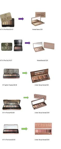 Urban Decay Naked Palette Dupes Dupes for High end Makeup: