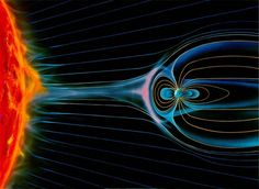 Earth's magnetic field -- The solar wind consists of electrons and ions, and travels from the sun in all directions at speeds of more than 500 kilometres per second. This illustration depicts the solar wind streaming from the sun and being deflected by the comet-shaped magnetic field surrounding earth. The earth's magnetic field helps protect living things from harmful radiation.