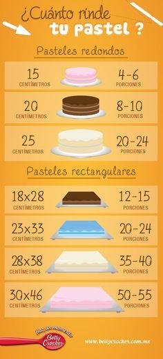 Cuánto rinde tu pastel