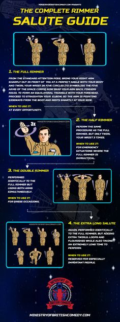 The Complete Rimmer Salute Infographic brought to you by Ministry of British Comedy. #tw #reddwarf