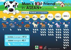 008 Coke VS Pepsi ASEAN, I used to think that Thai people