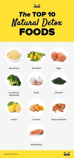 The Top 10 Natural Detox Foods