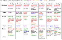 See ya 1st trimester! Week one of the 21 Day Fix menu