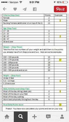 Weight watchers point system Plus Do This Simple 2 - MINUTE Ritual To Lose 1 Pound Of Belly Fat Every 72 Hours... http://lean-belly-breakthrough-today.blogspot.com?prod=DyZyDYAM