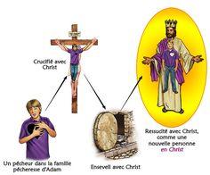 Quand Christ fut crucifié, je fus « crucifié » avec lui.