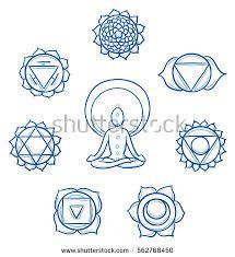 Billedresultat for chakra signs