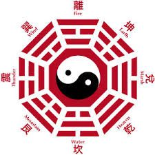 In Feng Shui terms, life is not a random assembly of parts but a Unified Whole ruled by a pattern of the invisible world of energy.