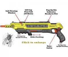 By David Ponce The BugASalt is a plastic shotgun of sorts that expels a pinch of salt a high speed with the aim of killing flies (or other undesirable insects,…