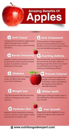 22 Amazing Benefits And Uses Of Apples #eatclean #nutrition