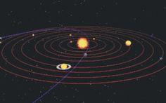 bumi bulan dan matahari -