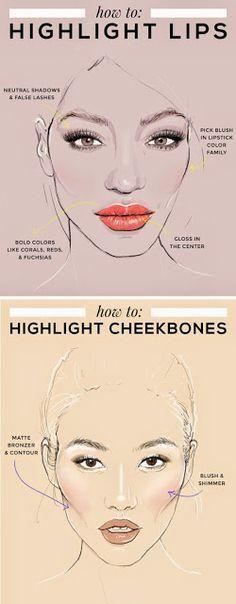 How to Highlight Lips