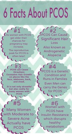Six PCOS Facts ~ Some You Won't Even Believe!