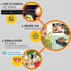 ¿Sabes que cada vez que solicitas tu Cosecha de 5 kilos de Kiwis en cultivatuskiwis.com realizas una donación directa de otros 5 kilos a la Federación de Bancos de Alimentos de España (FESBAL)?http://cultivatuskiwis.com/cultivar-un-arbol-de-kiwis/ #kiwis #shoppingonline