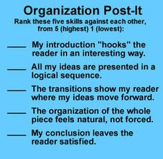WritingFix: Organization Resources and Lessons   6-Traits Resources   Scoop.it