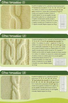 16 twisted ratings - Melissa JUIF - - 16 cotes a torsades twisted dimensions twisted dimensions fractionsades) twisted dimensions - Knitting Stiches, Cable Knitting, Crochet Motif, Knit Crochet, Diy Clothes, Needlework, Knitting Patterns, Stitch, Sewing