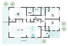 夫婦、子供2人であれば3LDKで 十分だと思います。 15年もすれば子供は巣立ち また夫婦2人っきりw 坪数は25坪 約1500万円くらいで家が建つ。 最近では、この住宅を担保に 老人ホームに入所するひとも多いらしいね! 複雑な時代になったww ↓ ポチっと...