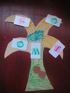 cute preschool blog