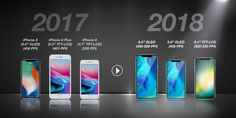 KGI: Apple adding 6.5-inch OLED and 6.1-inch LCD bezel-less iPhone to lineup in 2018 https://9to5mac.com/2017/11/13/kgi-6-5-inch-oled-6-1-inch-lcd-iphone-2018/