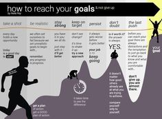 How to reach your goals & not give up.