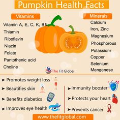 Here is a picture perfect explanation of Pumpkin nutrition facts & health benefits at a single glance! # Nutrition pictures Health Benefits Of Pumpkin – This Halloween & Thanksgiving Fruit Has A Lot To Speak About! Nutrition Education, Gym Nutrition, Nutrition Poster, Nutrition Month, Holistic Nutrition, Nutrition Plans, Universal Nutrition, Cheese Nutrition, Vit B6