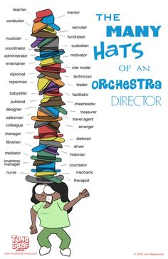 This poster says it all. Choir directors do a lot! Get this 11 x 17 poster for your office today. Available in Band, Choir, and Orchestra versions, as well. Choir Humor, Choir Memes, Marching Band Memes, Music Jokes, Music Humor, Funny Music, Orchestra Humor, Choir Room, Band Problems