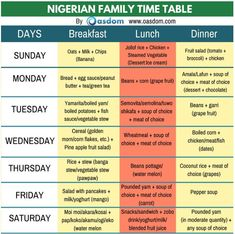 LOW CARB NIGERIAN TIMETABLE | Projects to Try in 2019 ...