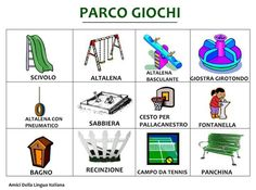 English Class, English Lessons, Learn To Speak Italian, Italian Vocabulary, Italian Lessons, Italian Words, Italian Language, Learning Italian, Seesaw