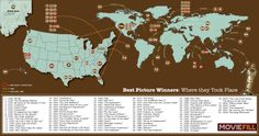 Best Picture Winners: Where they took place