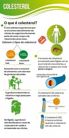DoutorPOP Clínica Médica e Estética