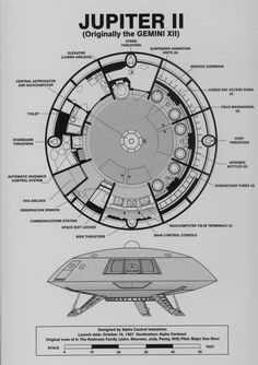 Great Tv Shows, Old Tv Shows, Aliens, Jupiter 2, Space Tv Shows, Drones, Airplane Drawing, Sci Fi Spaceships, Alien Spaceship