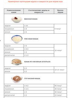 Картинки по запросу пропорции круп и жидкости