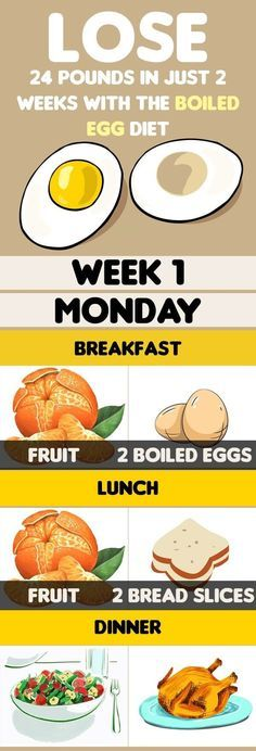 Boiled Egg Diet – Lose 24 Pounds
