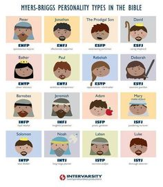 Myers-Briggs Personality Types in the Bible.  Esther? Excellent!!