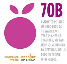 #HappyEarthDay! Did you know MFBN works with grocery stores to develop food rescue programs that provide food donations directly to our local partner agencies?   In 2013, five grocery retailers donated over 4 million pounds of food to our partners in Montana!
