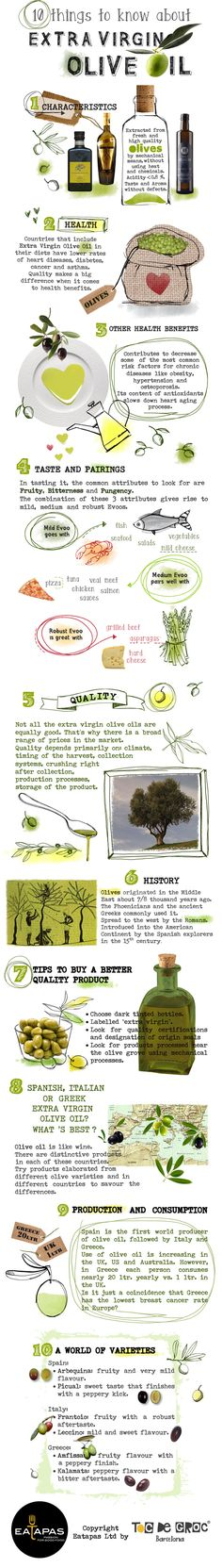 10 Things to know about extra virgin olive oil #oliveoil #aove #evoo
