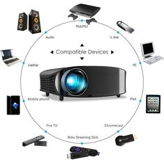 Best Home Theater Projector, Best Projector, Home Theater Setup, Movie Projector, Home Theater Speakers, Home Theater Projectors, Home Theater Seating, Projector Ideas, Projector Reviews