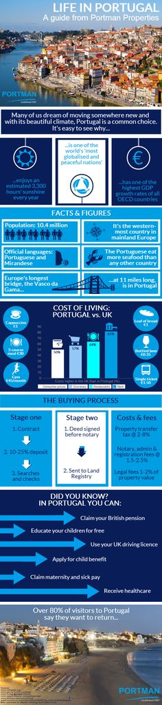Guide to Life in Portugal - #infographic